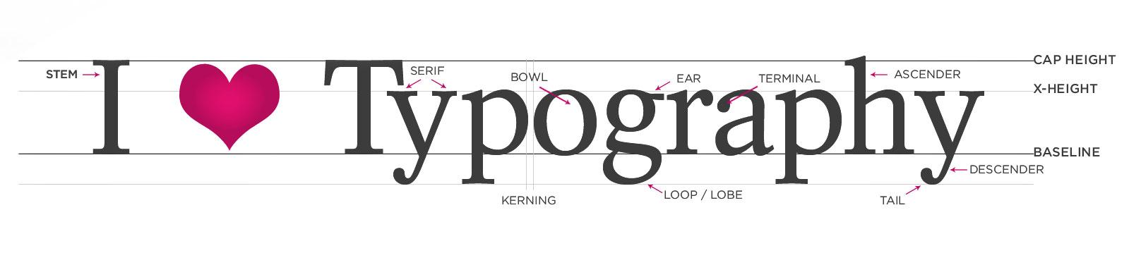 wij houden van typografie!